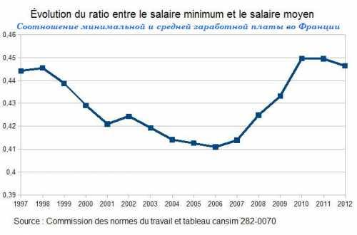 средняя зарплата в чите и других городах забайкалья в 2018